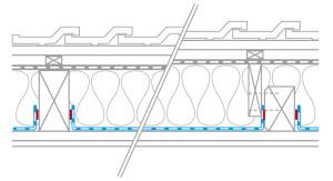 Skizze für die wannenförmige Verlegung einer Dampfbremse